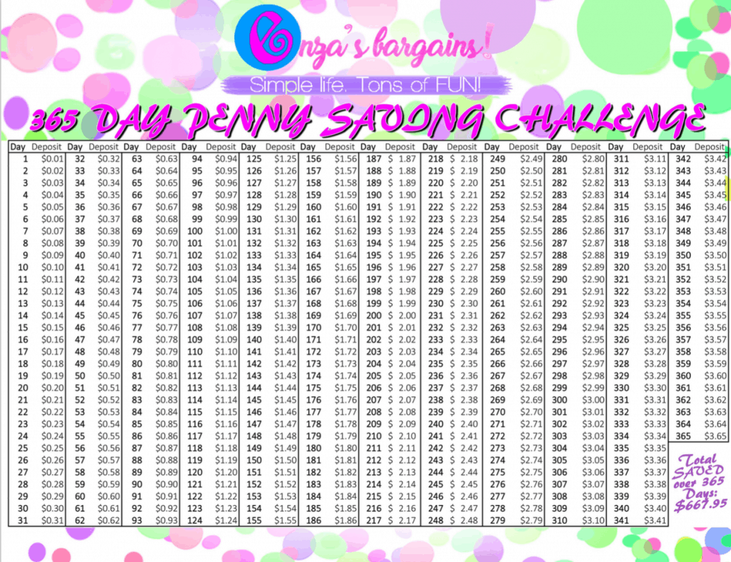 http://www.enzasbargains.com/wp-content/uploads/2017/01/Enzas-Bargains-365-Day-Penny-Challenge.pdf